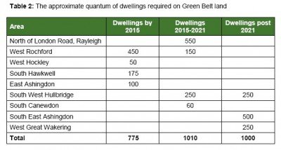 What Could <i>Really</i>  Happen In Our Green Belt