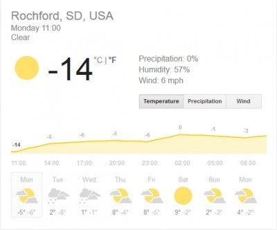 rochford sd1
