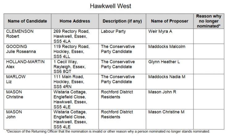 hawkwell west